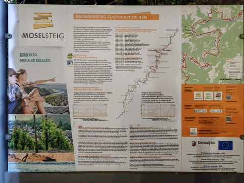 Hiking map infoboard