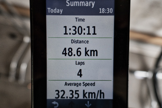 GPS statistics after a fast ride back from work